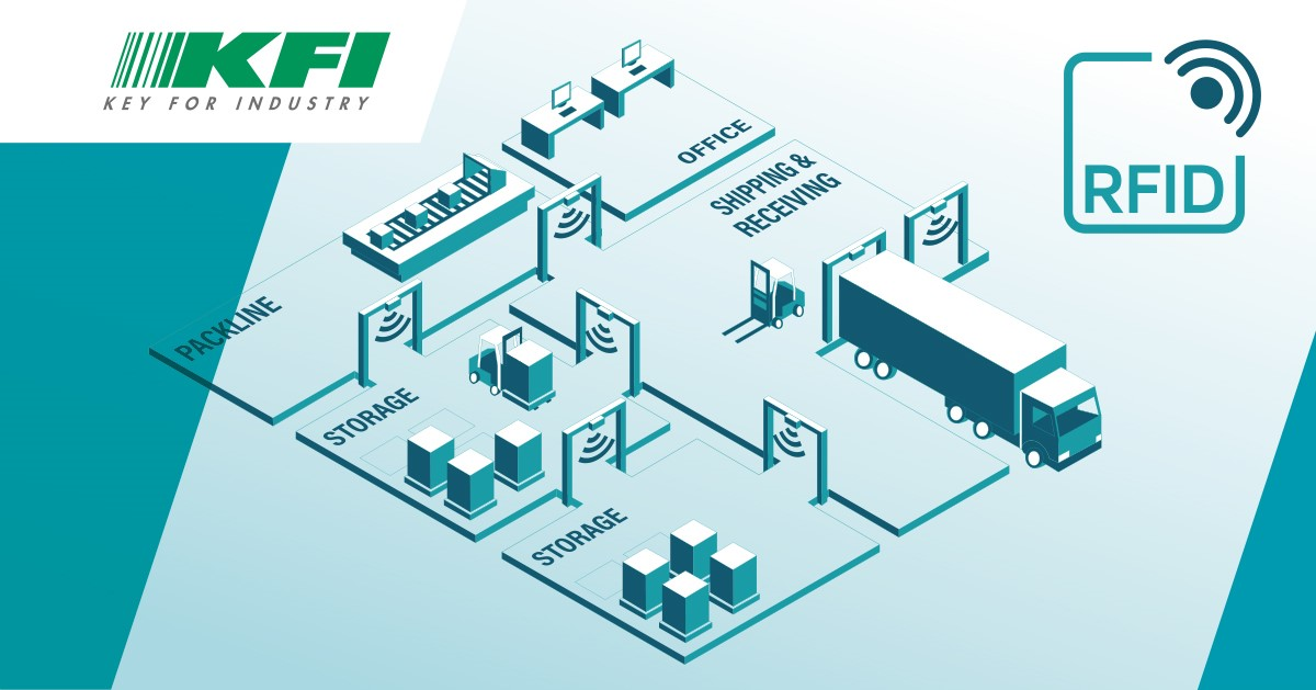 Tecnologia RFid per Asset Tracking